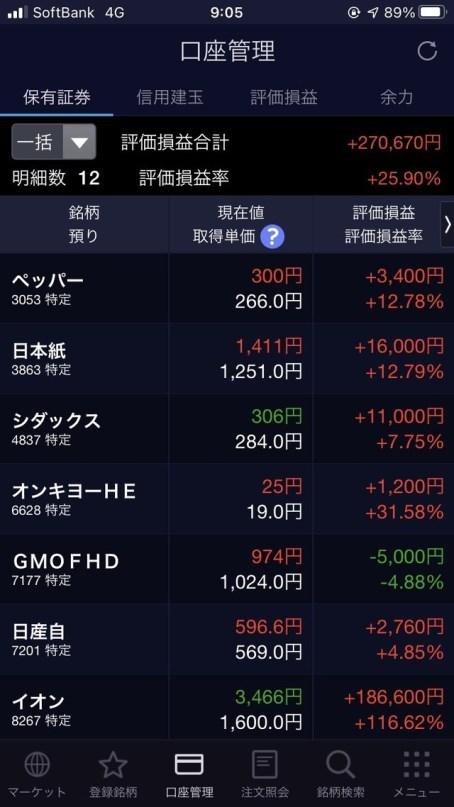 俺のオンキヨー株、助かる★…画像