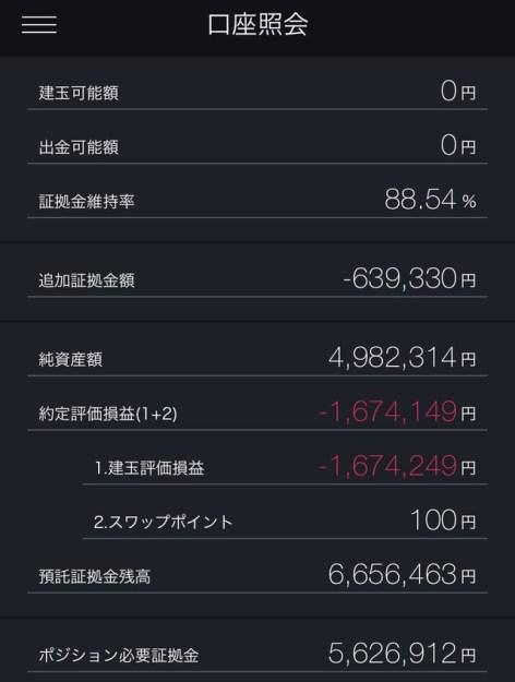 FXで160万円の含み損を抱え…画像