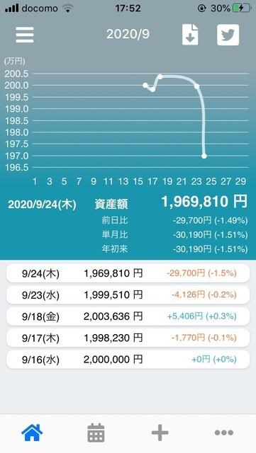 【画像】投資家歴1週間俺ちゃん…画像
