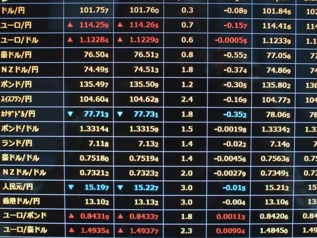 トレーダー「株で1億儲けた!」…画像
