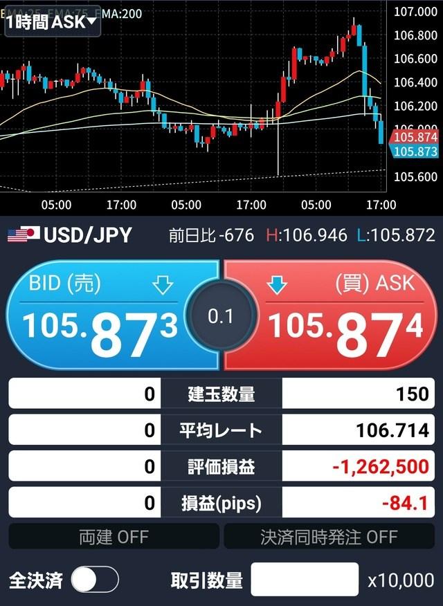 俺、FXでドル円106.7円1…画像