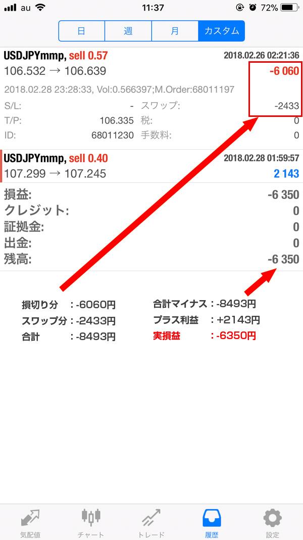 FX自動売買履歴