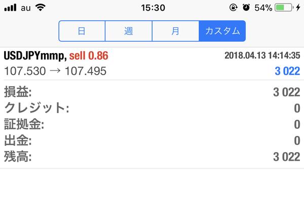 FX自動売買履歴4/13日