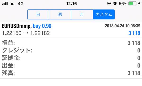 2018-4-24FX自動売買履歴