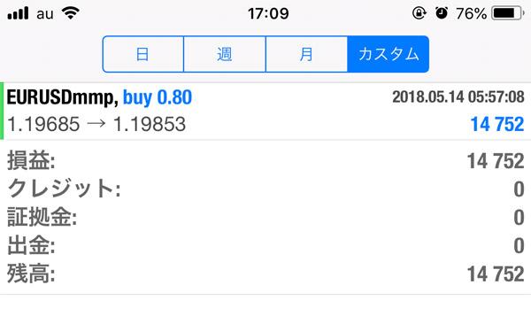 2018-5-14FX自動売買トレード