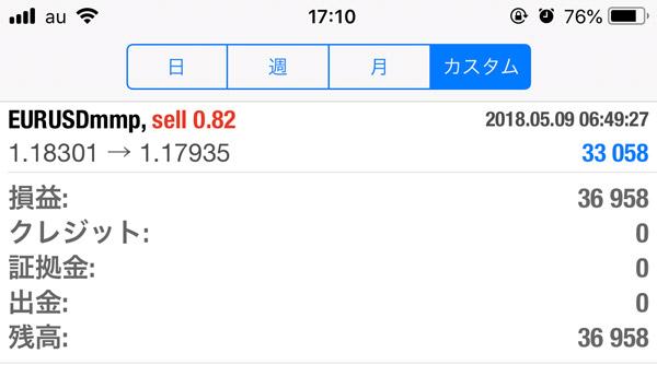 2018-5-16FX自動売買トレード
