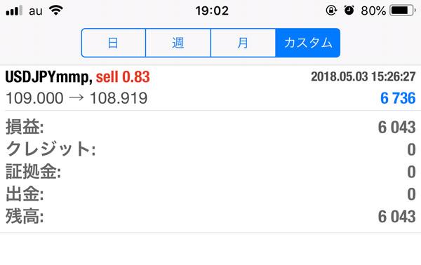 2018-5-4FX自動売買履歴
