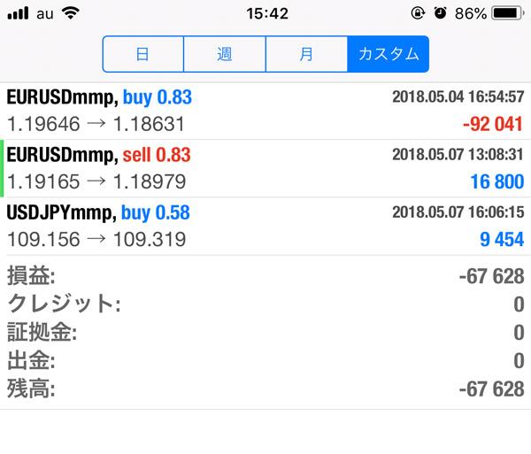 2018-5-8FX自動売買履歴