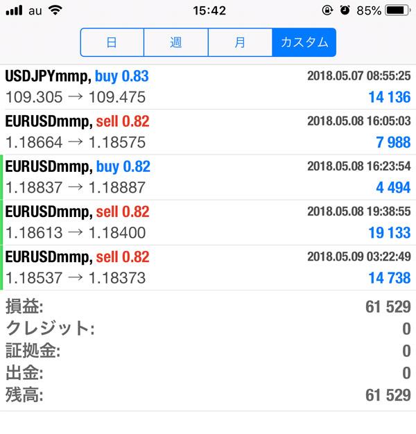 2018-5-9FX自動売買履歴