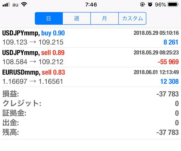 2018-6-1FX自動売買履歴