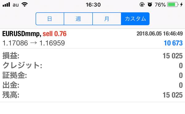 2018-6-15FX自動売買履歴