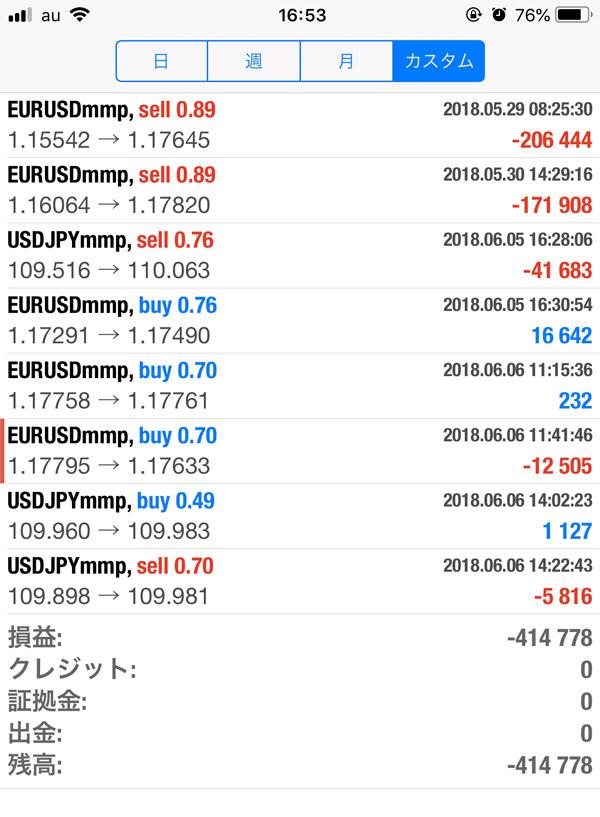 2018-6-6FX自動売買履歴