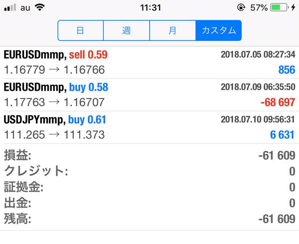 2018-7-10FX自動売買履歴