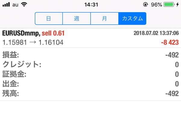 2018-7-18FX自動売買履歴