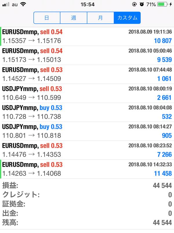 2018-8-10FX自動売買履歴