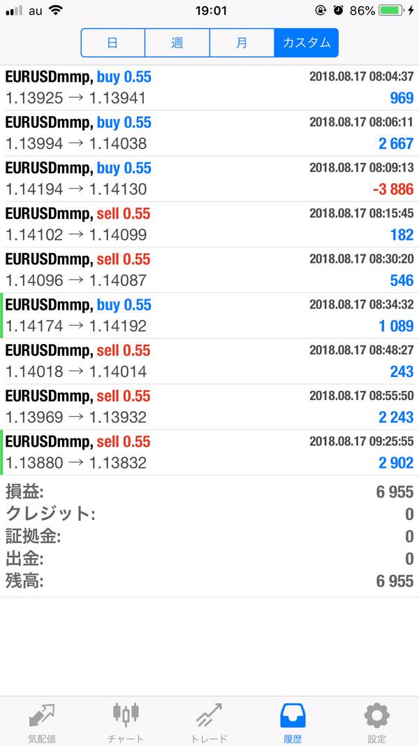 2018-8-17FX自動売買履歴