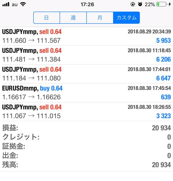 2018-8-30FX自動売買履歴