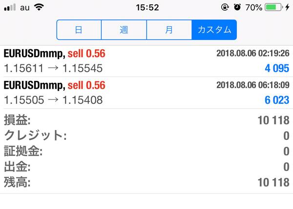 2018-8-6FX自動売買履歴