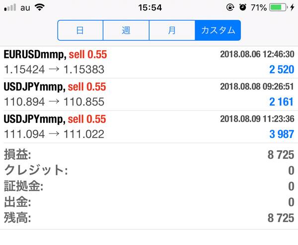 2018-8-9FX自動売買履歴
