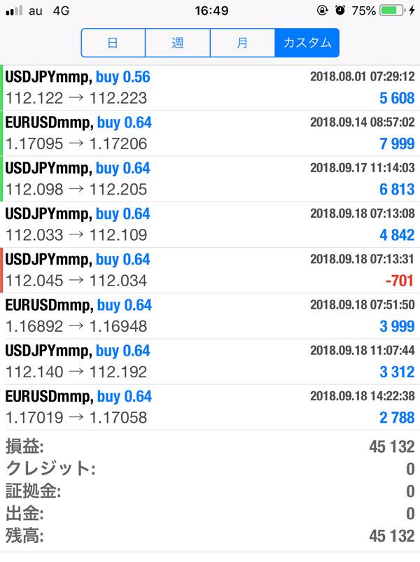 2018-9-18日のFX自動売買履歴