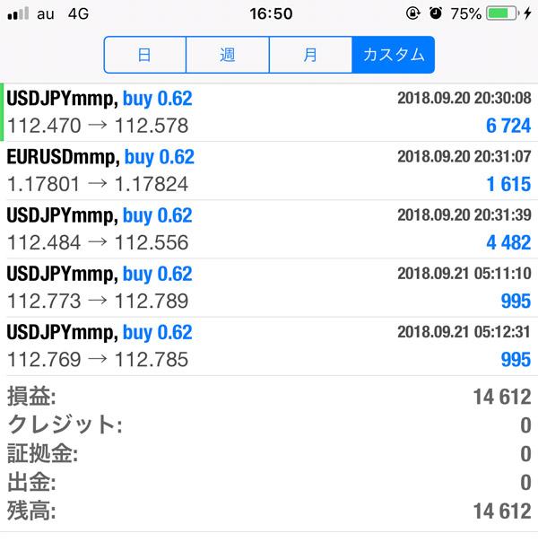 2018-9-21日のFX自動売買履歴