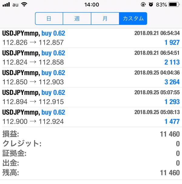 2018-9-25FX自動売買履歴