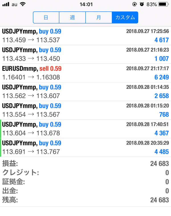 2018-9-28日FX自動売買履歴