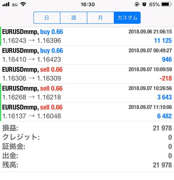 2018-9-7FX自動売買履歴